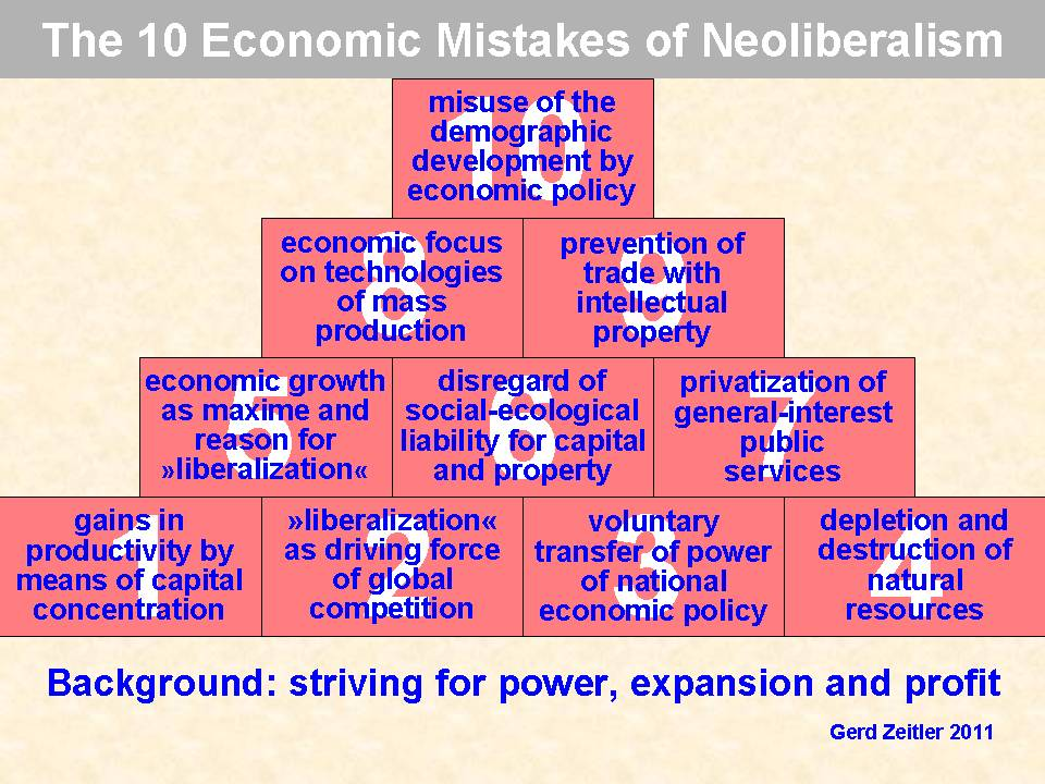 the neoliberal economic globalization Antiglobalization: antiglobalization, social movement that emerged at the turn of the 21st century against neoliberal globalization, a model of globalization based on the promotion of unfettered markets and free trade.