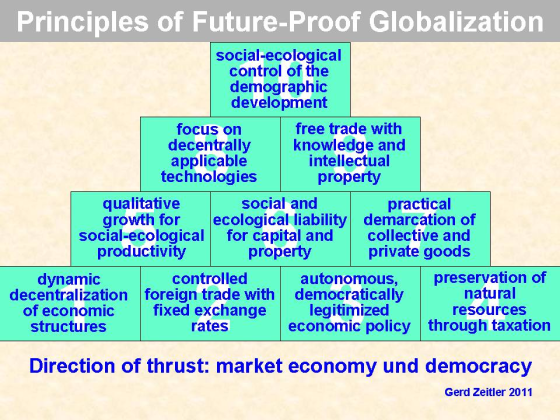 globalization of malaysian economy Via these three dimensions, the overall index of globalization tries to assess current economic flows, economical restrictions, data on information flows, data on personal contact, and data on.