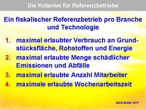 ReindustrialisierungPNG02