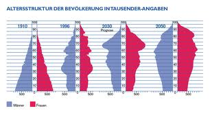 DemographieJPG04