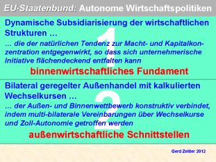 AutonomeWirtschaftsräumePNG03