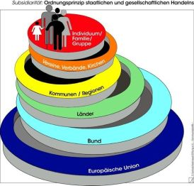 SubsidiaritätJPG04