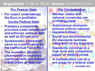 EUFederalStateConfederationPNG05