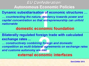 EUFederalStateConfederationPNG08