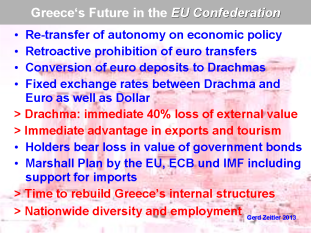 EUFederalStateConfederationPNG09