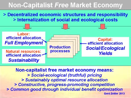CapitalismPNG03