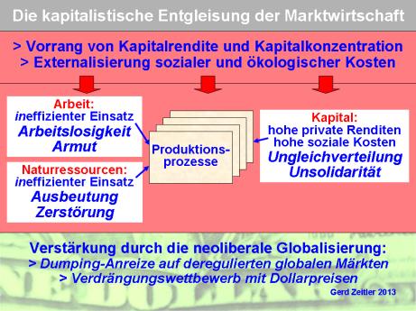 KapitalismusPNG01