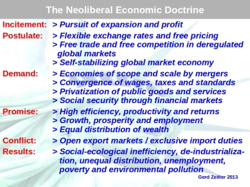NeoliberalEconomicDoctrineJPG01