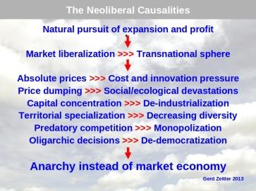 NeoliberalEconomicDoctrineJPG02