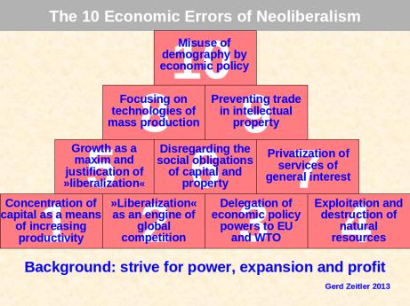 NeoliberalEconomicDoctrinePNG03