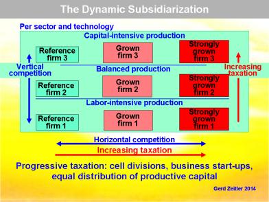 SubsidiaritySchum08