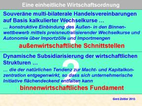 AufbauSubsidiarität