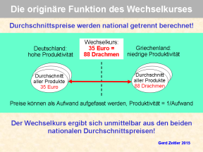 WorkshopAußenhandelPPT16