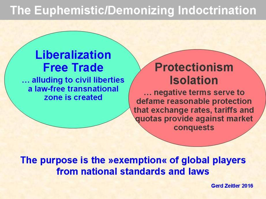 global exchange free trade and protectionism Global capital market: risks and rewards global exchange: free trade and protectionism will free trade across international.
