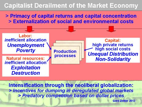CapitalismPNG01