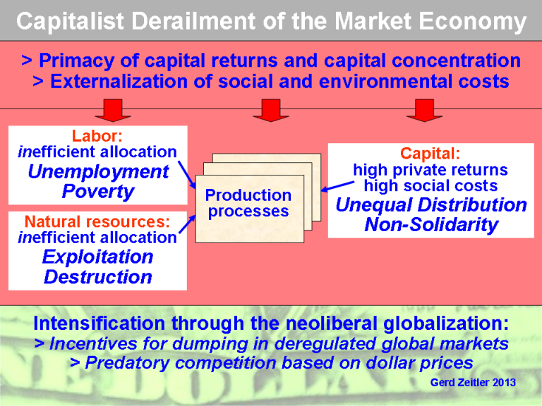 global capitalism and the environment Environmental ethics is the discipline in philosophy that studies the moral relationship of human beings to, and also the value and moral status of, the environment and its non-human contents.