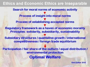 EconomicEthicsJPG01