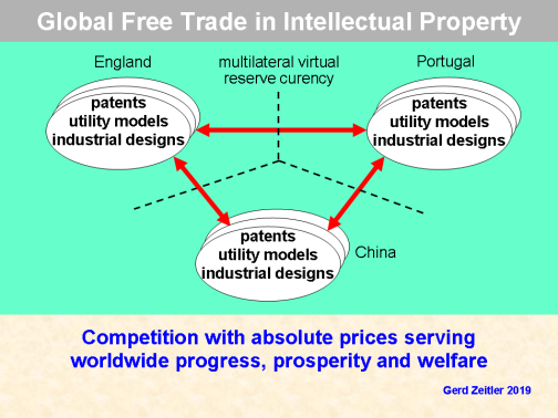 freetradeintellectual01png